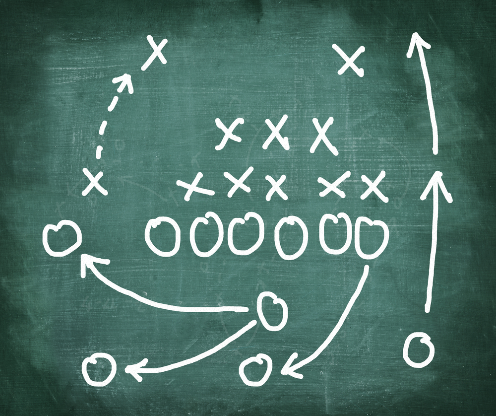 A 2016 Content Marketing Game Plan - Content Curation Marketing